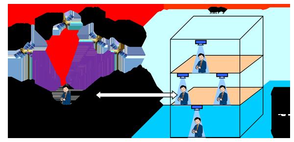 IMES技術
